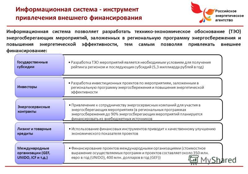 Российское энергетическое агентство Информационная система - инструмент привлечения внешнего финансирования Информационная система позволяет разработать технико-экономическое обоснование (ТЭО) энергосберегающих мероприятий, заложенных в региональную