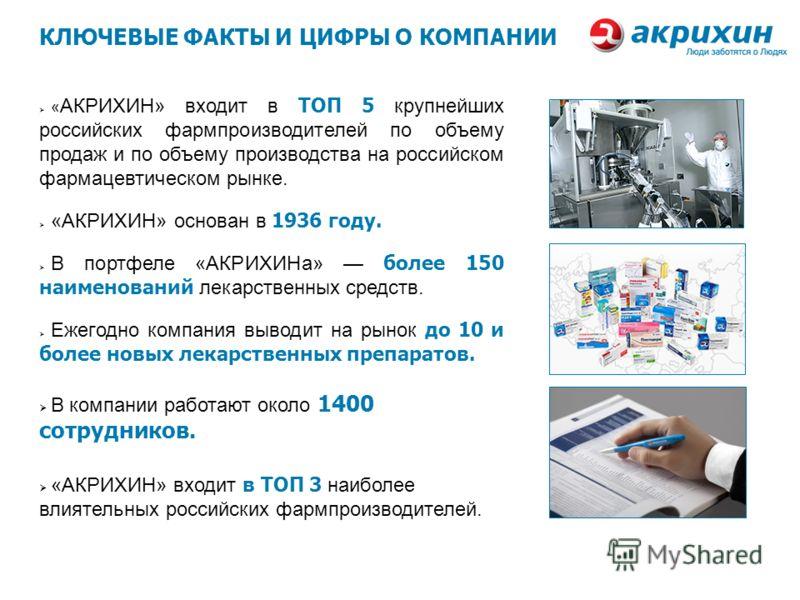 КЛЮЧЕВЫЕ ФАКТЫ И ЦИФРЫ О КОМПАНИИ « АКРИХИН» входит в ТОП 5 крупнейших российских фармпроизводителей по объему продаж и по объему производства на российском фармацевтическом рынке. «АКРИХИН» основан в 1936 году. В портфеле «АКРИХИНа» более 150 наимен