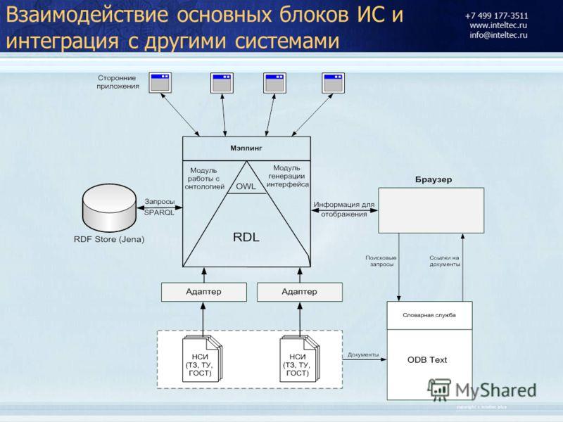 Взаимодействие основных блоков ИС и интеграция с другими системами