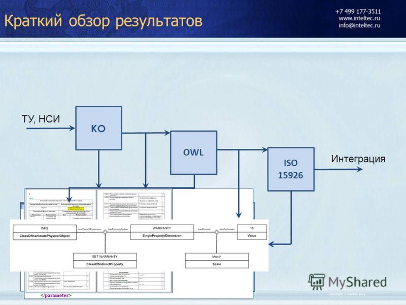 КО Интеграция OWL ISO 15926 ТУ, НСИ Краткий обзор результатов