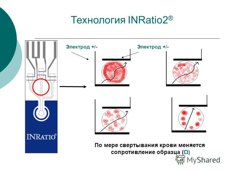Технология INRatio2 ® Электрод +/- По мере свертывания крови меняется сопротивление образца ()