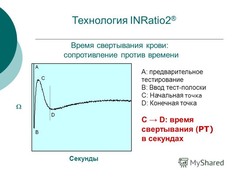 Время свертывания крови: сопротивление против времени A: предварительное тестирование B: Ввод тест-полоски C: Начальная точка D: Конечная точка C D: время свертывания ( PT) в секундах Секунды Технология INRatio2 ®