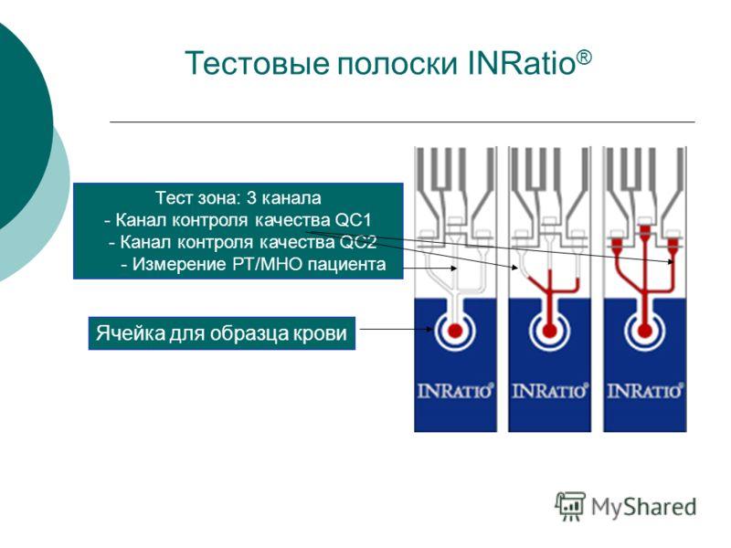 Ячейка для образца крови Тест зона: 3 канала - Канал контроля качества QC1 - Канал контроля качества QC2 - Измерение РТ/МНО пациента Тестовые полоски INRatio ®