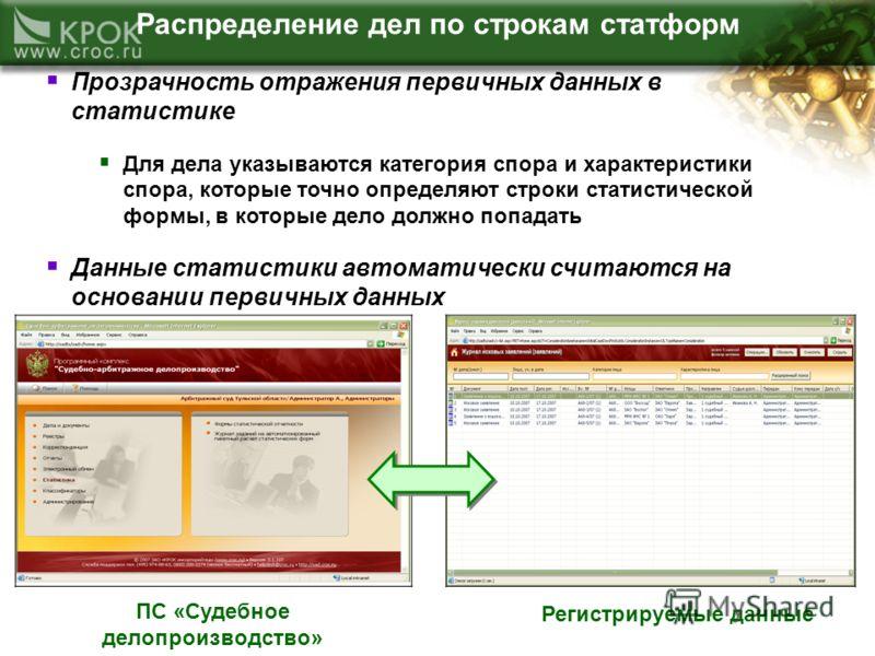 Распределение дел по строкам статформ Прозрачность отражения первичных данных в статистике Для дела указываются категория спора и характеристики спора, которые точно определяют строки статистической формы, в которые дело должно попадать Данные статис