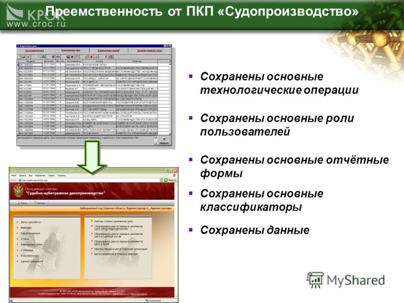 Преемственность от ПКП «Судопроизводство» Сохранены основные технологические операции Сохранены основные роли пользователей Сохранены основные отчётные формы Сохранены основные классификаторы Сохранены данные