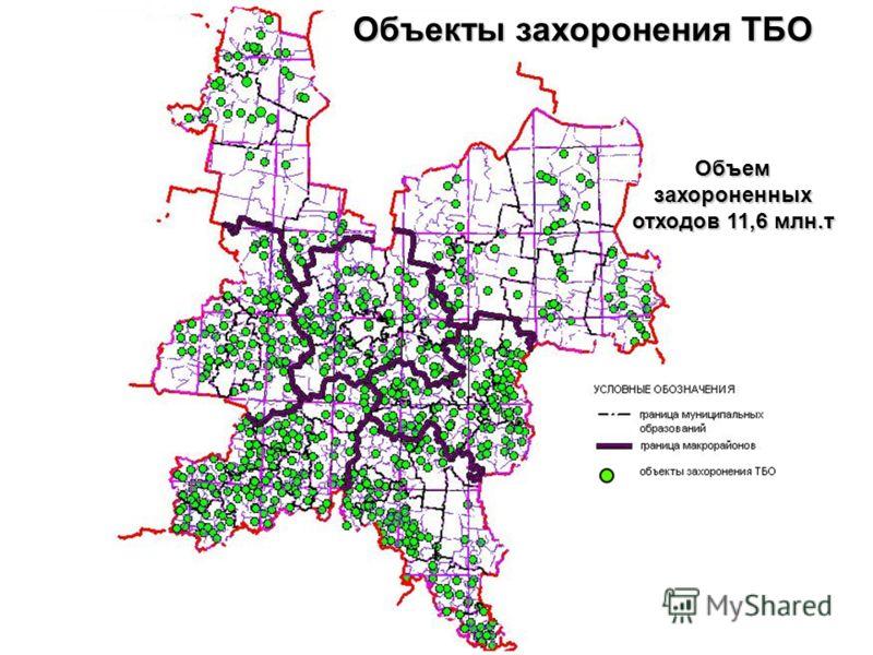 Объекты захоронения ТБО Объем захороненных отходов 11,6 млн.т