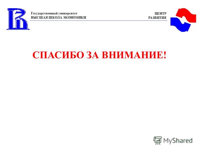 Государственный университет ВЫСШАЯ ШКОЛА ЭКОНОМИКИ ЦЕНТР РАЗВИТИЯ СПАСИБО ЗА ВНИМАНИЕ!