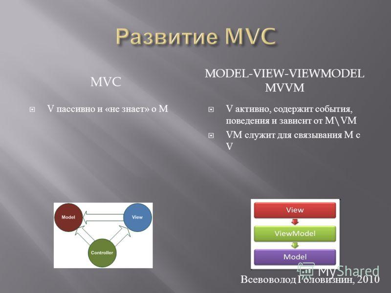MVC MODEL-VIEW-VIEWMODEL MVVM V пассивно и « не знает » о M V активно, содержит события, поведения и зависит от M\VM VM служит для связывания M с V Всевоволод Головизнин, 2010