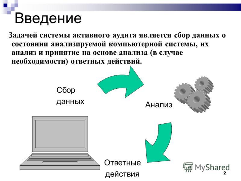 2 Введение Задачей системы активного аудита является сбор данных о состоянии анализируемой компьютерной системы, их анализ и принятие на основе анализа (в случае необходимости) ответных действий. Сбор данных