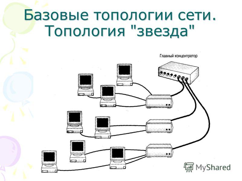 Базовые топологии сети. Топология звезда