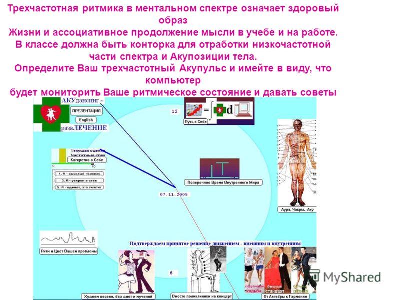 Трехчастотная ритмика в ментальном спектре означает здоровый образ Жизни и ассоциативное продолжение мысли в учебе и на работе. В классе должна быть конторка для отработки низкочастотной части спектра и Акупозиции тела. Определите Ваш трехчастотный А