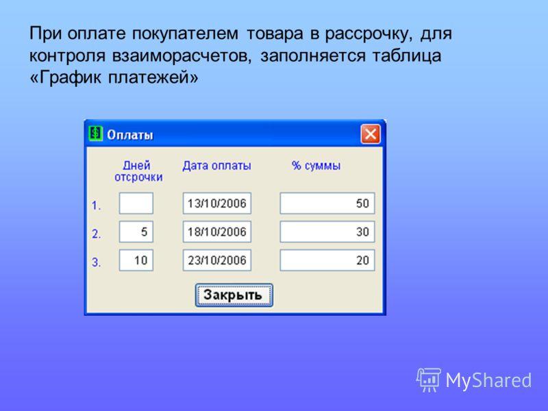 При оплате покупателем товара в рассрочку, для контроля взаиморасчетов, заполняется таблица «График платежей»