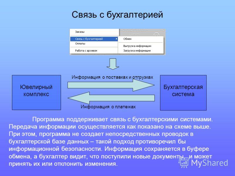 Связь с бухгалтерией Программа поддерживает связь с бухгалтерскими системами. Передача информации осуществляется как показано на схеме выше. При этом, программа не создает непосредственных проводок в бухгалтерской базе данных – такой подход противоре