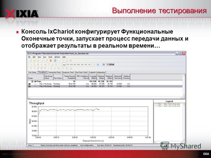 ©2008 Ixia. All rights reserved. IXIA Выполнение тестирования Консоль IxChariot конфигурирует Функциональные Оконечные точки, запускает процесс передачи данных и отображает результаты в реальном времени…