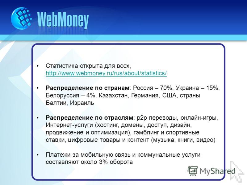 Статистика открыта для всех, http://www.webmoney.ru/rus/about/statistics/ http://www.webmoney.ru/rus/about/statistics/ Распределение по странам: Россия – 70%, Украина – 15%, Белоруссия – 4%, Казахстан, Германия, США, страны Балтии, Израиль Распределе
