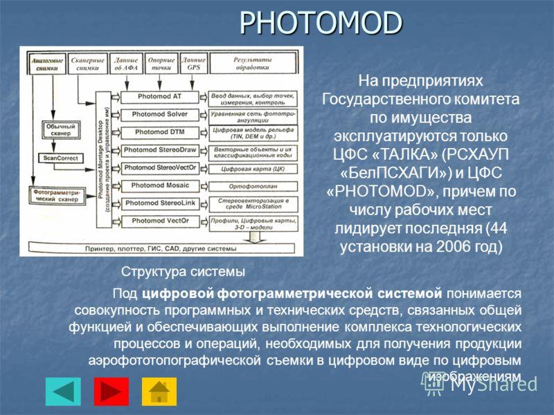 PHOTOMOD PHOTOMOD Структура системы На предприятиях Государственного комитета по имущества эксплуатируются только ЦФС «ТАЛКА» (РСХАУП «БелПСХАГИ») и ЦФС «PHOTOMOD», причем по числу рабочих мест лидирует последняя (44 установки на 2006 год) Под цифров