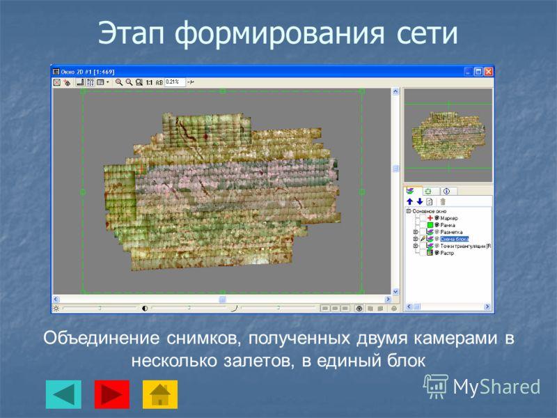 Этап формирования сети Объединение снимков, полученных двумя камерами в несколько залетов, в единый блок