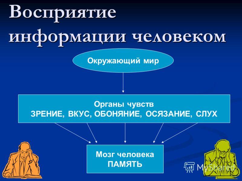 Подходы к информации Кибернетический – с точки зрения технической системы. Кибернетический – с точки зрения технической системы. Информационный - с точки зрения последовательности символов (сигналов) из некоторого алфавита. Информационный - с точки з