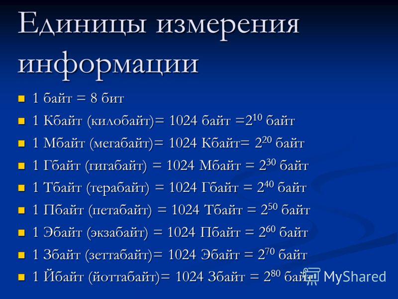 Единицы измерения информации 1 бит – двоичная цифра - binary digit. 1 бит – двоичная цифра - binary digit. 1 бит = 0 или 1 (да - нет, вкл. - выкл., on – off, true - false). 1 бит = 0 или 1 (да - нет, вкл. - выкл., on – off, true - false). 1 бит – мин