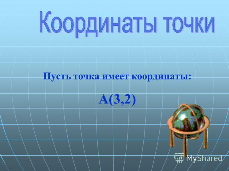 Пусть точка имеет координаты: А(3,2)