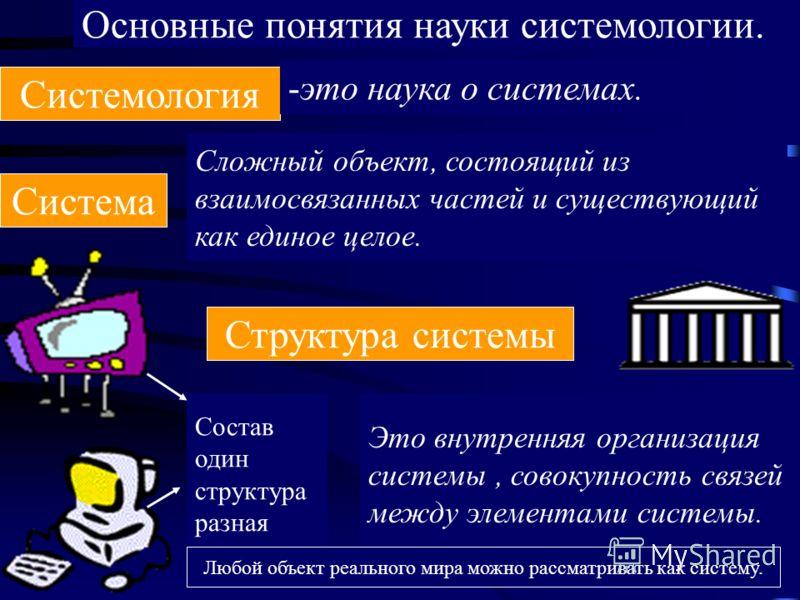 Основные понятия науки системологии. Системология Система Структура системы -это наука о системах. Сложный объект, состоящий из взаимосвязанных частей и существующий как единое целое. Это внутренняя организация системы, совокупность связей между элем