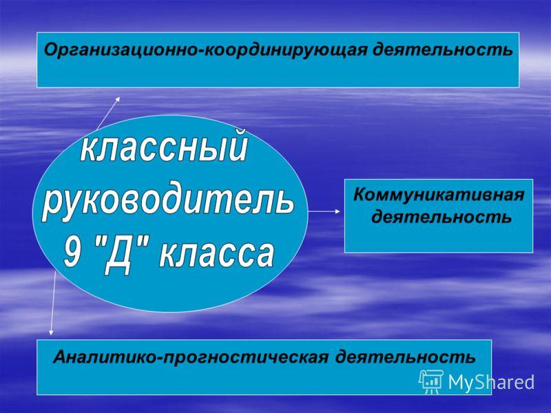 Организационно-координирующая деятельность Коммуникативная деятельность Аналитико-прогностическая деятельность