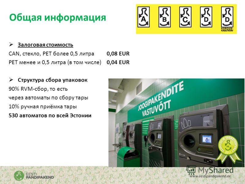 Общая информация Залоговая стоимость CAN, стекло, PET более 0,5 литра 0,08 EUR PET менее и 0,5 литра (в том числе)0,04 EUR Структура сбора упаковок 90% RVM-сбор, то есть через автоматы по сбору тары 10% ручная приёмка тары 530 автоматов по всей Эстон