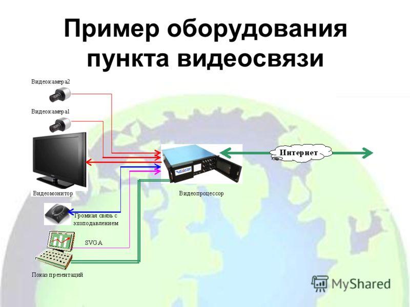 Пример оборудования пункта видеосвязи