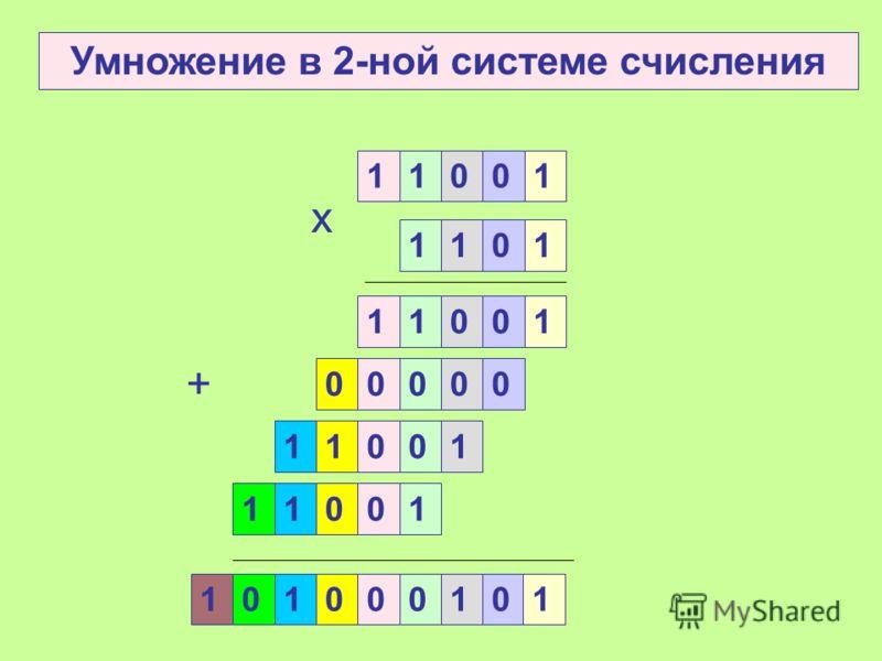 1110, 1011 0111, 0111 - 01011100 +2 Вычитание в 2-ной системе счисления, +2