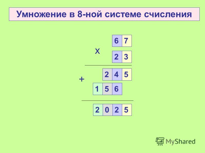 Умножение в 2-ной системе счисления 10011 1101 x 10011 00000 10011 10011 000101011 +