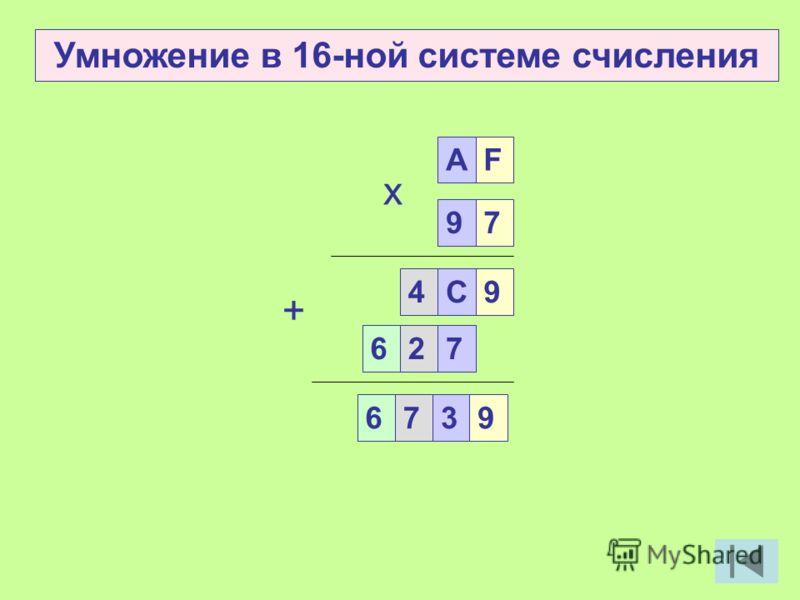 Умножение в 8-ной системе счисления 67 23 x 542 651 2025 +