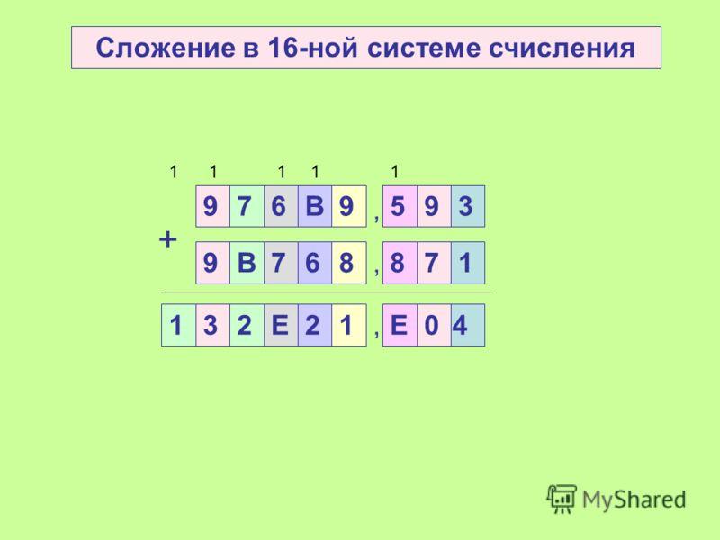 6145, 5633 3357, 1717 + 457425131 11111, Сложение в 8-ной системе счисления.