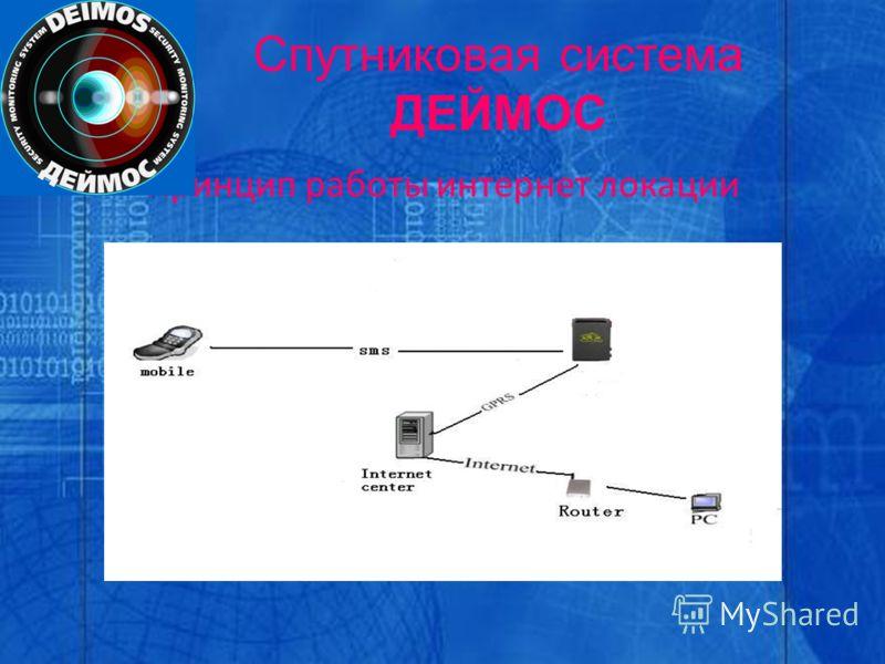 Спутниковая система ДЕЙМОС Принцип работы интернет локации