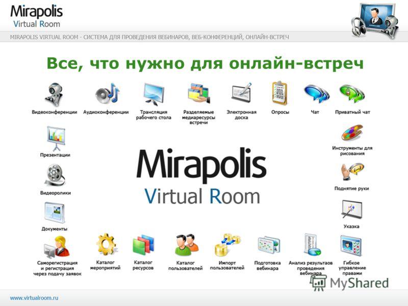Все, что нужно для онлайн-встреч