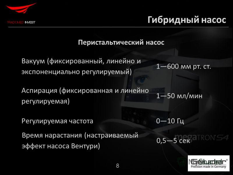 8 Перистальтический насос Вакуум (фиксированный, линейно и экспоненциально регулируемый) 1600 мм рт. ст. Аспирация (фиксированная и линейно регулируемая) 150 мл/мин Регулируемая частота010 Гц Время нарастания (настраиваемый эффект насоса Вентури) 0,5
