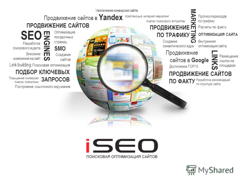 ПРОДВИЖЕНИЕ САЙТОВ Поисковая оптимизация ПРОДВИЖЕНИЕ ПО ТРАФИКУ Оптимизация посадочных страниц SEO Продвижение сайтов в Yandex Продвижение сайтов в Google ENGINES ПРОДВИЖЕНИЕ САЙТОВ ПО ФАКТУ MARKETING Разработка поискового аудита Создание семантическ