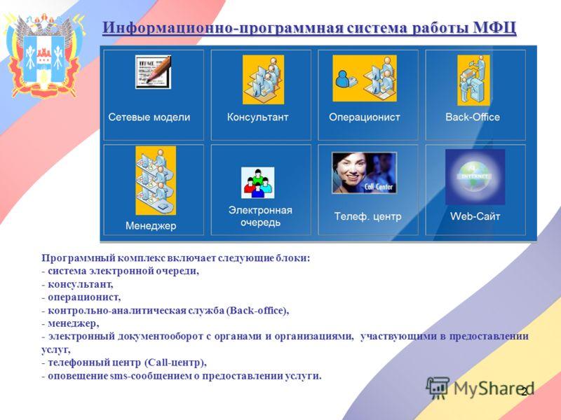 2 Информационно-программная система работы МФЦ Программный комплекс включает следующие блоки: - система электронной очереди, - консультант, - операционист, - контрольно-аналитическая служба (Back-office), - менеджер, - электронный документооборот с о
