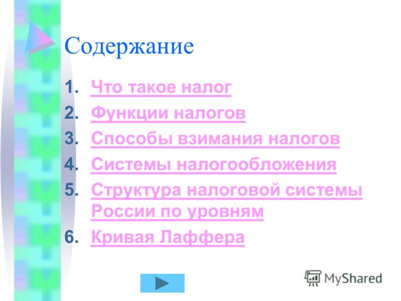 Содержание 1.Что такое налогЧто такое налог 2.Функции налоговФункции налогов 3.Способы взимания налоговСпособы взимания налогов 4.Системы налогообложенияСистемы налогообложения 5.Структура налоговой системы России по уровнямСтруктура налоговой систем