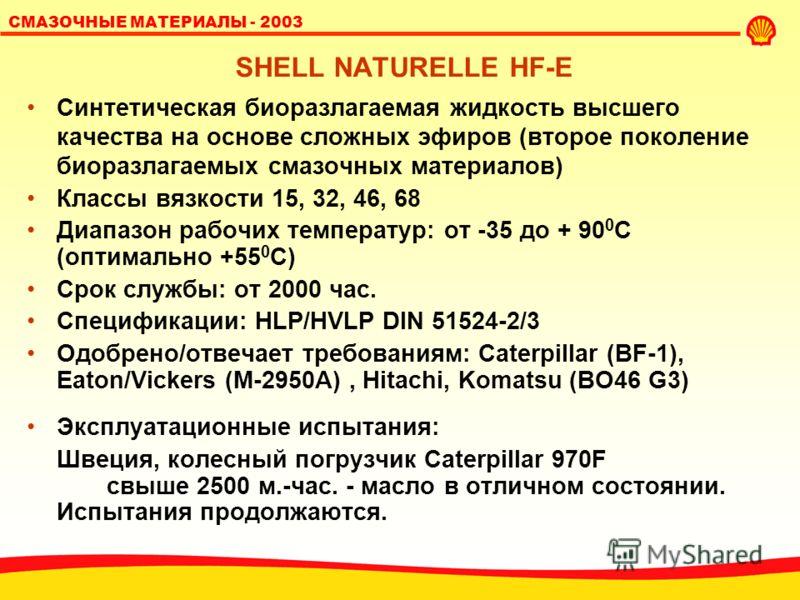SHELL LUBRICANTS 24 СМАЗОЧНЫЕ МАТЕРИАЛЫ - 2003 СЫРЬЕВЫЕ КОМПОНЕНТЫ ДЛЯ БИОРАЗЛАГАЕМЫХ ЖИДКОСТЕЙ Готов ли российский потребитель платить за экологию?