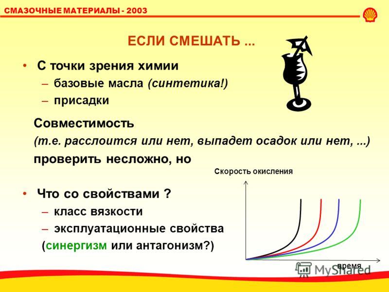 SHELL LUBRICANTS 28 СМАЗОЧНЫЕ МАТЕРИАЛЫ - 2003 ПРОМЫВКА СИСТЕМЫ Как : –турбулентным потоком жидкости (скорость ~ втрое выше нормальной объемная скорость (л/мин) > 0.189 х вязкость (сСт) х диаметр (мм) –горячим маслом (минеральное масло - 60-80 0 С) –