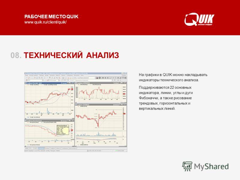 РАБОЧЕЕ МЕСТО QUIK www.quik.ru/client/quik/ 08. ТЕХНИЧЕСКИЙ АНАЛИЗ На графики в QUIK можно накладывать индикаторы технического анализа. Поддерживаются 22 основных индикатора, линии, углы и дуги Фибоначчи, а также рисование трендовых, горизонтальных и