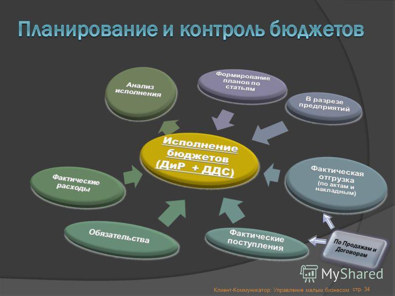 стр. 34 Клиент-Коммуникатор: Управление малым бизнесом