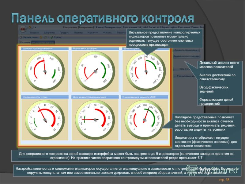 стр. 38 Клиент-Коммуникатор: Управление малым бизнесом Для оперативного контроля на одной закладке интерфейса может быть настроено до 9 индикаторов (количество закладок при этом не ограничено). На практике число оперативно контролируемых показателей
