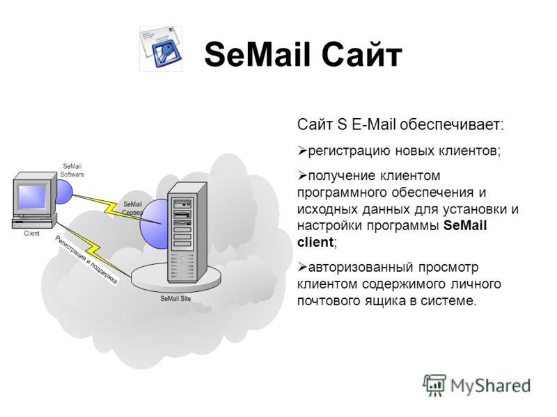 SeMail Сайт Сайт S E-Mail обеспечивает: регистрацию новых клиентов; получение клиентом программного обеспечения и исходных данных для установки и настройки программы SeMail client; авторизованный просмотр клиентом содержимого личного почтового ящика