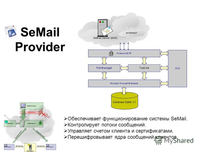 SeMail Provider Обеспечивает функционирование системы SeMail. Контролирует потоки сообщений. Управляет счетом клиента и сертификатами. Перешифровывает ядра сообщений клиентов.