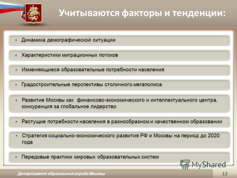 Учитываются факторы и тенденции: Департамент образования города Москвы 12 Динамика демографической ситуации Характеристики миграционных потоков Изменяющиеся образовательные потребности населения Градостроительные перспективы столичного мегаполиса Раз
