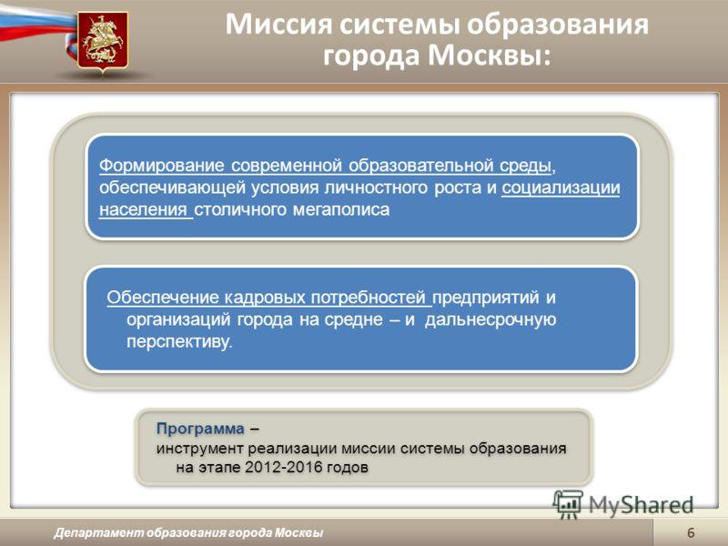 Миссия системы образования города Москвы: Департамент образования города Москвы 6 Программа – инструмент реализации миссии системы образования на этапе 2012-2016 годов Программа – инструмент реализации миссии системы образования на этапе 2012-2016 го