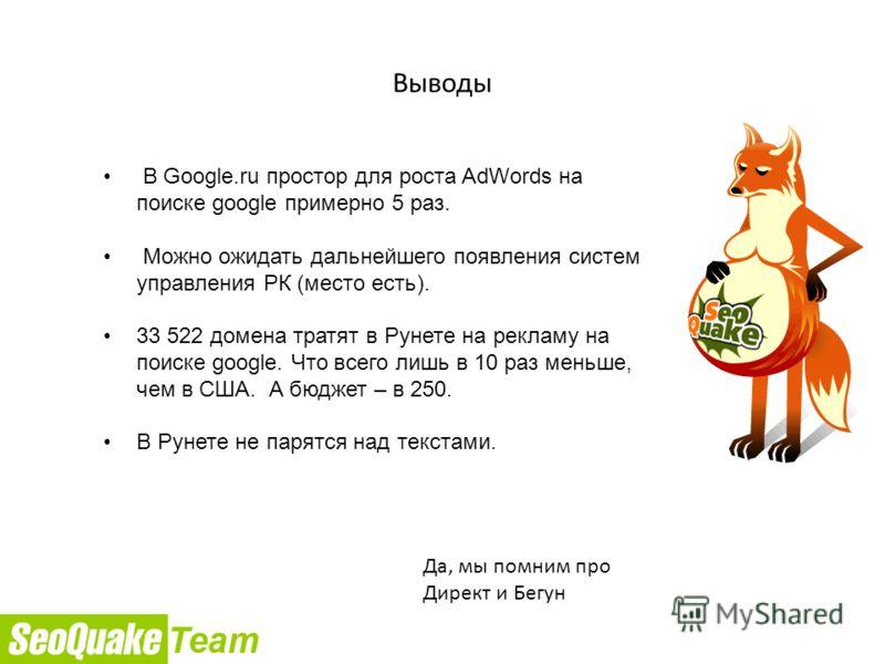 Выводы В Google.ru простор для роста AdWords на поиске google примерно 5 раз. Можно ожидать дальнейшего появления систем управления РК (место есть). 33 522 домена тратят в Рунете на рекламу на поиске google. Что всего лишь в 10 раз меньше, чем в США.