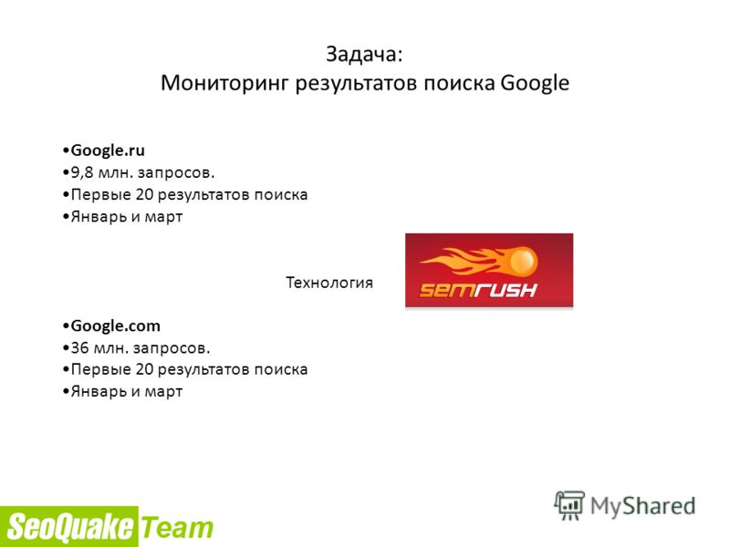 Задача: Мониторинг результатов поиска Google Google.ru 9,8 млн. запросов. Первые 20 результатов поиска Январь и март Google.com 36 млн. запросов. Первые 20 результатов поиска Январь и март Технология