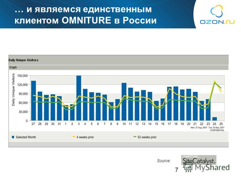 7 Source: … и являемся единственным клиентом OMNITURE в России